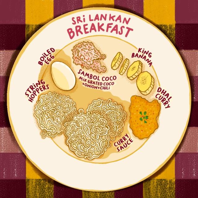 petit-dej-sri-lankais